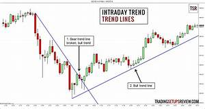 4 Price Action Methods to Define the Intraday Trend: Part ...