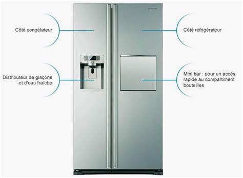 infos pour bien choisir un frigo am 233 ricain avec boulanger fr