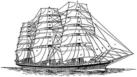 Ship Parts Names by Inner Jib