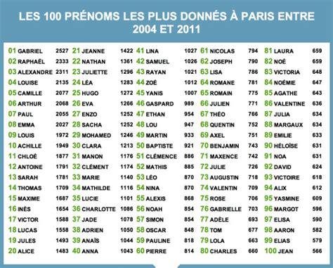 classement 2014