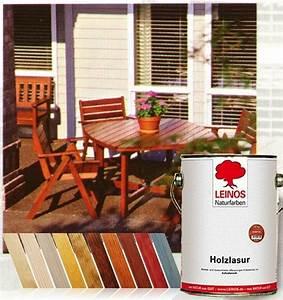 Holzlasur Farben Innen : holzlasur fertig get nt leinos naturfarben 260 ~ Markanthonyermac.com Haus und Dekorationen
